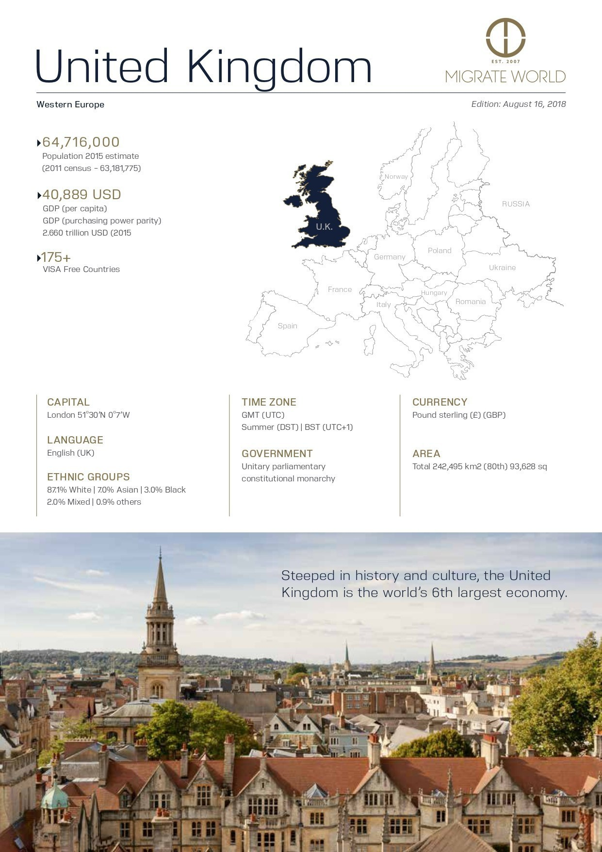 UK Program Brochure