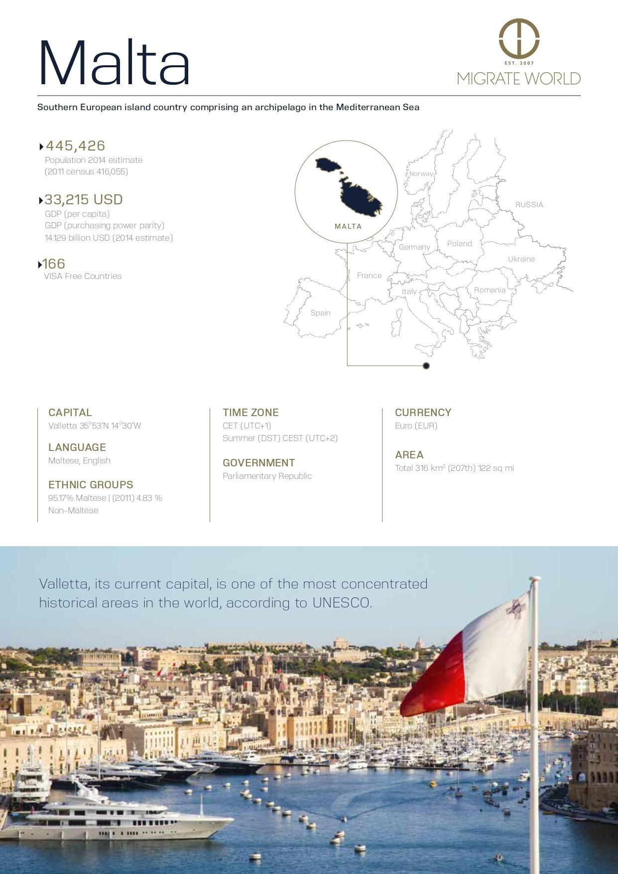 Malta Program Brochure