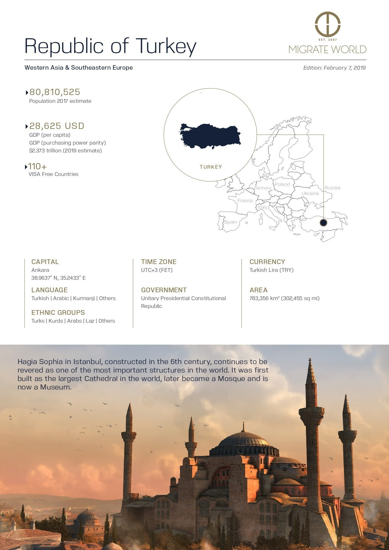 Turkey Program Brochure