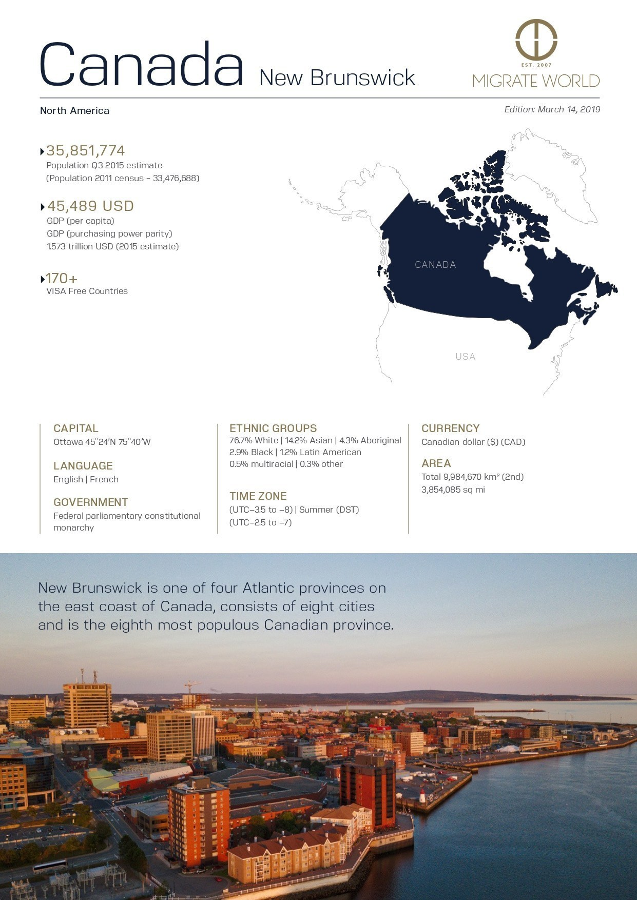 New Brunswick Program Brochure